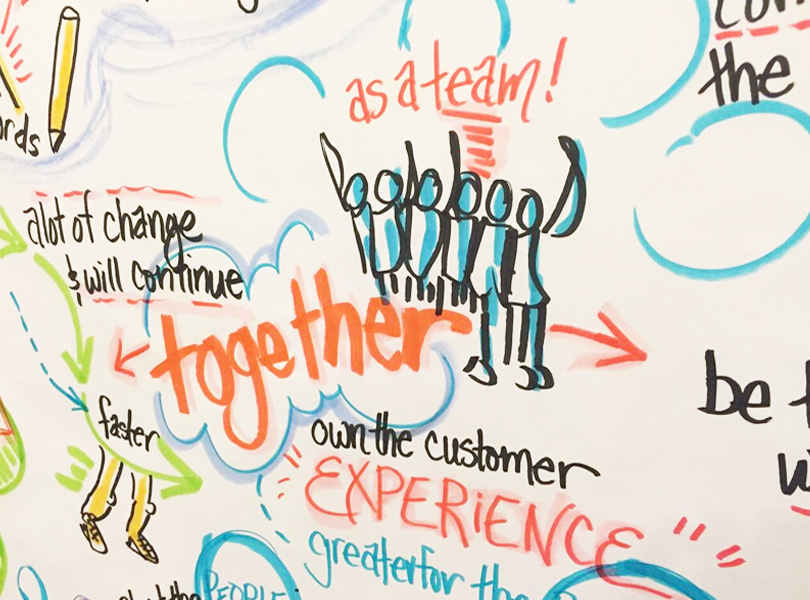 Excerpt from a graphic display on customer service & user experience challenges