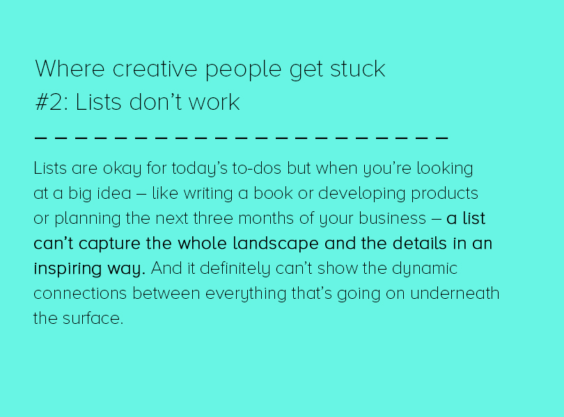 Where creative people get stuck #2: Lists don't work. Lists are okay for today's to-dos, but when you're looking at a big idea - like writing a book or developing products or planning the next three months of our business - a list can't capture the whole landscape and the details in an inspiring way. And it definitely can't show the dynamic connections between everything that's going on underneath the surface.