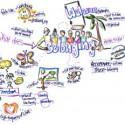 Visualizing a World Cafe on belonging.