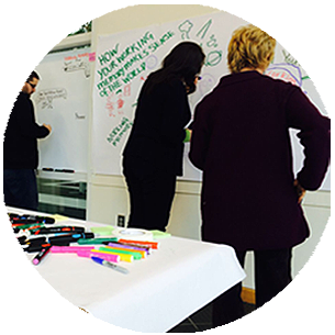 Visual thinking participants work on visual whiteboard displays