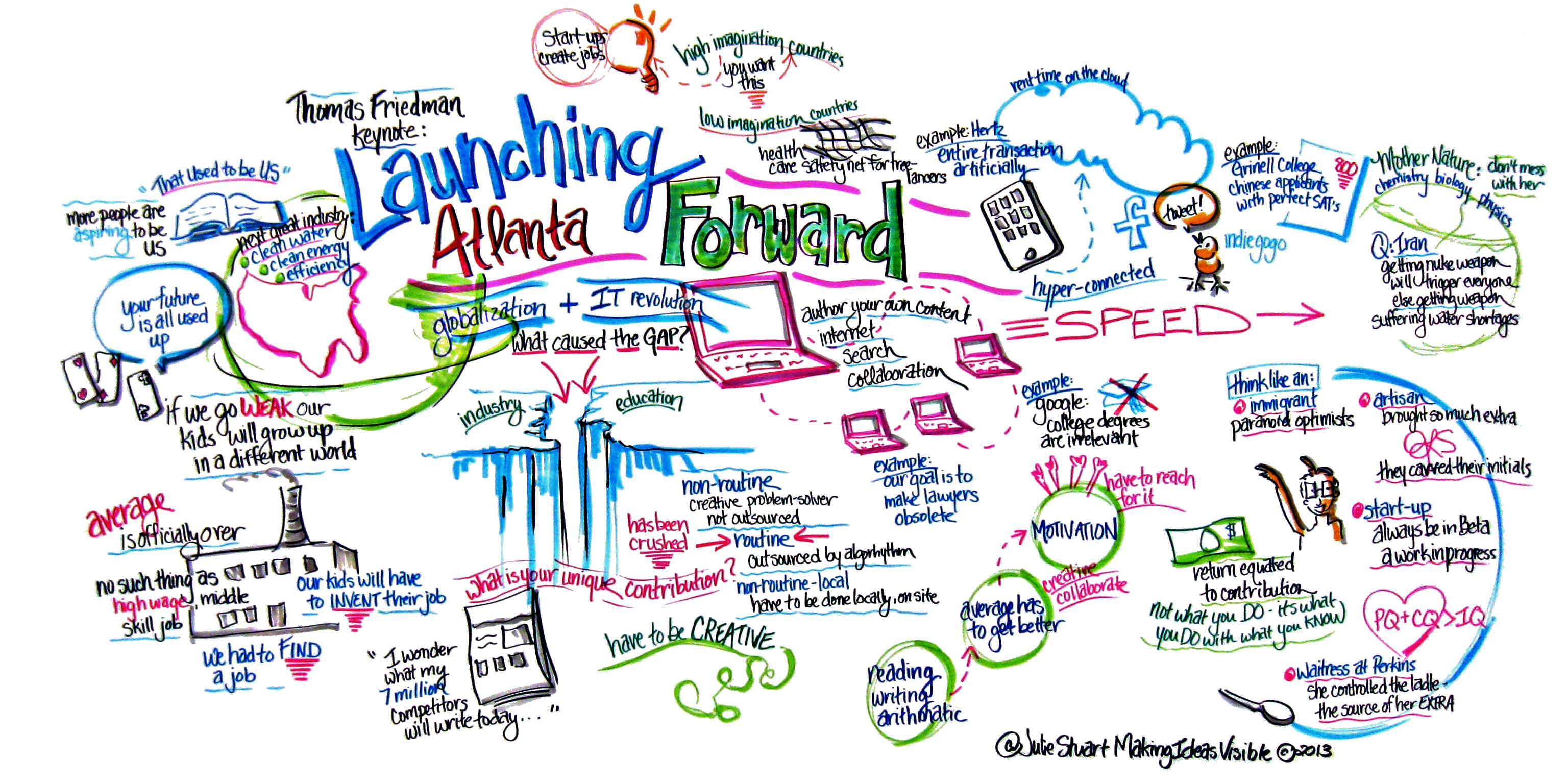 Launching Atlanta forward