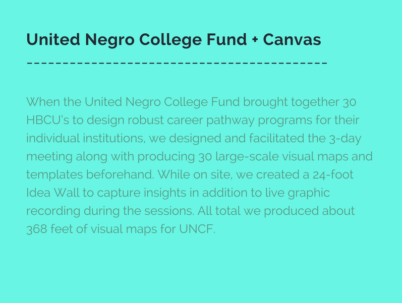 United Negro College Fund + Canvas. With a desire to challenge their 250 participants to think about education in a whole new way– immersive, innovative, participatory and collaborative—UNCF partnered with us to co-design the experience.